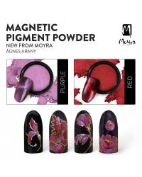 Mágneses pigmentek